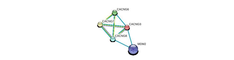 http://string-db.org/version_10/api/image/networkList?limit=0&targetmode=proteins&caller_identity=gene_cards&network_flavor=evidence&identifiers=9606.ENSP00000005284%0d%0a9606.ENSP00000252729%0d%0a9606.ENSP00000222212%0d%0a9606.ENSP00000270458%0d%0a9606.ENSP00000270458%0d%0a9606.ENSP00000417281%0d%0a
