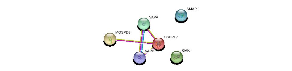http://string-db.org/version_10/api/image/networkList?limit=0&targetmode=proteins&caller_identity=gene_cards&network_flavor=evidence&identifiers=9606.ENSP00000007414%0d%0a9606.ENSP00000223054%0d%0a9606.ENSP00000345656%0d%0a9606.ENSP00000417175%0d%0a9606.ENSP00000314499%0d%0a9606.ENSP00000359484%0d%0a