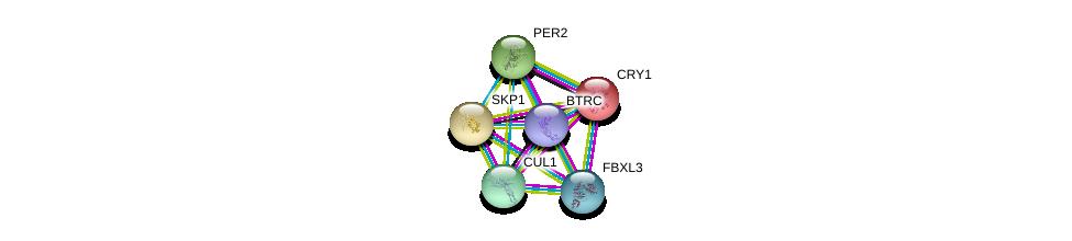 http://string-db.org/version_10/api/image/networkList?limit=0&targetmode=proteins&caller_identity=gene_cards&network_flavor=evidence&identifiers=9606.ENSP00000008527%0d%0a9606.ENSP00000326804%0d%0a9606.ENSP00000347834%0d%0a9606.ENSP00000359206%0d%0a9606.ENSP00000231487%0d%0a9606.ENSP00000254657%0d%0a