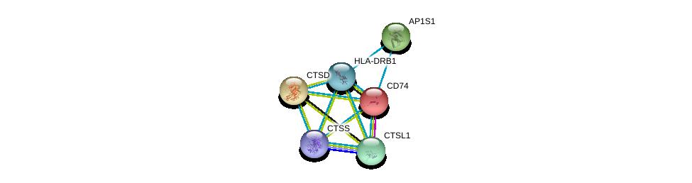 http://string-db.org/version_10/api/image/networkList?limit=0&targetmode=proteins&caller_identity=gene_cards&network_flavor=evidence&identifiers=9606.ENSP00000009530%0d%0a9606.ENSP00000345344%0d%0a9606.ENSP00000353099%0d%0a9606.ENSP00000236671%0d%0a9606.ENSP00000336666%0d%0a9606.ENSP00000357981%0d%0a
