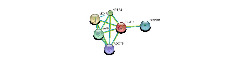 http://string-db.org/version_10/api/image/networkList?limit=0&targetmode=proteins&caller_identity=gene_cards&network_flavor=evidence&identifiers=9606.ENSP00000019103%0d%0a9606.ENSP00000419361%0d%0a9606.ENSP00000299766%0d%0a9606.ENSP00000418401%0d%0a9606.ENSP00000352839%0d%0a9606.ENSP00000369647%0d%0a