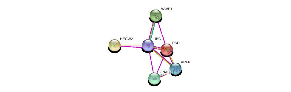 http://string-db.org/version_10/api/image/networkList?limit=0&targetmode=proteins&caller_identity=gene_cards&network_flavor=evidence&identifiers=9606.ENSP00000020673%0d%0a9606.ENSP00000298316%0d%0a9606.ENSP00000344818%0d%0a9606.ENSP00000286548%0d%0a9606.ENSP00000265428%0d%0a9606.ENSP00000260983%0d%0a