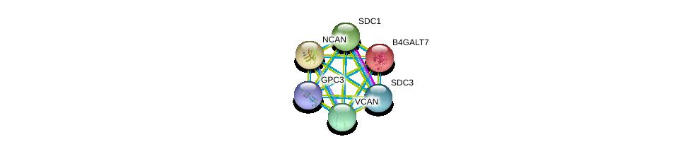http://string-db.org/version_10/api/image/networkList?limit=0&targetmode=proteins&caller_identity=gene_cards&network_flavor=evidence&identifiers=9606.ENSP00000029410%0d%0a9606.ENSP00000252575%0d%0a9606.ENSP00000344468%0d%0a9606.ENSP00000254351%0d%0a9606.ENSP00000265077%0d%0a9606.ENSP00000377836%0d%0a