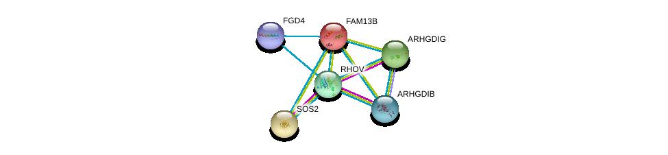 http://string-db.org/version_10/api/image/networkList?limit=0&targetmode=proteins&caller_identity=gene_cards&network_flavor=evidence&identifiers=9606.ENSP00000033079%0d%0a9606.ENSP00000394487%0d%0a9606.ENSP00000216373%0d%0a9606.ENSP00000219409%0d%0a9606.ENSP00000220507%0d%0a9606.ENSP00000228945%0d%0a