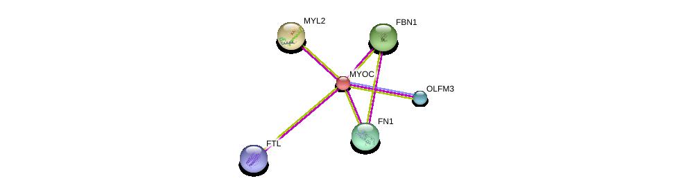 http://string-db.org/version_10/api/image/networkList?limit=0&targetmode=proteins&caller_identity=gene_cards&network_flavor=evidence&identifiers=9606.ENSP00000037502%0d%0a9606.ENSP00000228841%0d%0a9606.ENSP00000359121%0d%0a9606.ENSP00000346839%0d%0a9606.ENSP00000325527%0d%0a9606.ENSP00000366525%0d%0a
