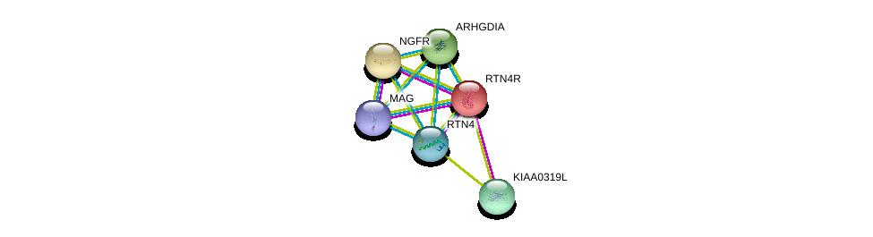 http://string-db.org/version_10/api/image/networkList?limit=0&targetmode=proteins&caller_identity=gene_cards&network_flavor=evidence&identifiers=9606.ENSP00000043402%0d%0a9606.ENSP00000172229%0d%0a9606.ENSP00000269321%0d%0a9606.ENSP00000337838%0d%0a9606.ENSP00000376048%0d%0a9606.ENSP00000318406%0d%0a