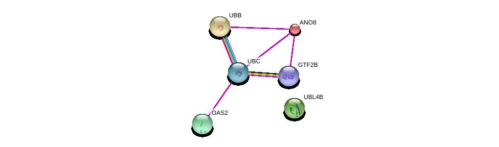 http://string-db.org/version_10/api/image/networkList?limit=0&targetmode=proteins&caller_identity=gene_cards&network_flavor=evidence&identifiers=9606.ENSP00000159087%0d%0a9606.ENSP00000359531%0d%0a9606.ENSP00000344818%0d%0a9606.ENSP00000304697%0d%0a9606.ENSP00000334044%0d%0a9606.ENSP00000342278%0d%0a