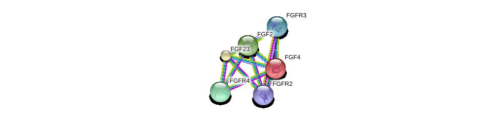 http://string-db.org/version_10/api/image/networkList?limit=0&targetmode=proteins&caller_identity=gene_cards&network_flavor=evidence&identifiers=9606.ENSP00000168712%0d%0a9606.ENSP00000292408%0d%0a9606.ENSP00000339824%0d%0a9606.ENSP00000410294%0d%0a9606.ENSP00000237837%0d%0a9606.ENSP00000264498%0d%0a