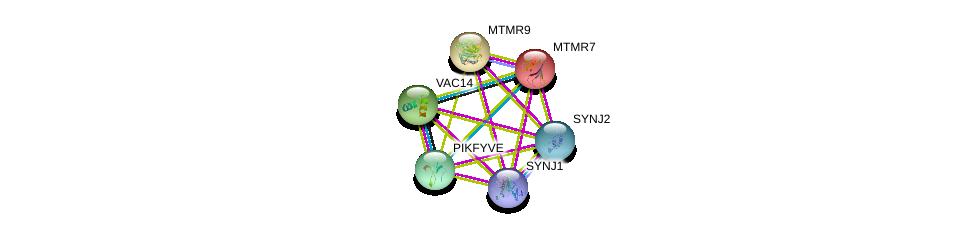 http://string-db.org/version_10/api/image/networkList?limit=0&targetmode=proteins&caller_identity=gene_cards&network_flavor=evidence&identifiers=9606.ENSP00000180173%0d%0a9606.ENSP00000264380%0d%0a9606.ENSP00000261776%0d%0a9606.ENSP00000221086%0d%0a9606.ENSP00000347792%0d%0a9606.ENSP00000409667%0d%0a