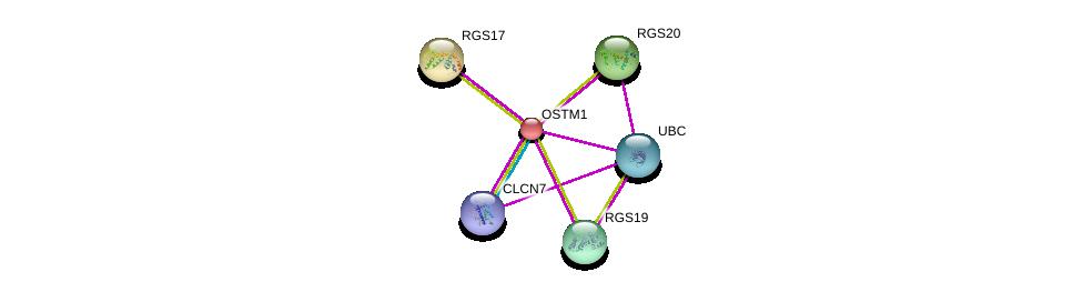 http://string-db.org/version_10/api/image/networkList?limit=0&targetmode=proteins&caller_identity=gene_cards&network_flavor=evidence&identifiers=9606.ENSP00000193322%0d%0a9606.ENSP00000344818%0d%0a9606.ENSP00000333194%0d%0a9606.ENSP00000372193%0d%0a9606.ENSP00000297313%0d%0a9606.ENSP00000206262%0d%0a