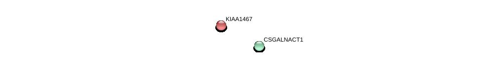 http://string-db.org/version_10/api/image/networkList?limit=0&targetmode=proteins&caller_identity=gene_cards&network_flavor=evidence&identifiers=9606.ENSP00000197268%0d%0a9606.ENSP00000310891%0d%0a