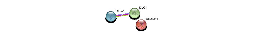 http://string-db.org/version_10/api/image/networkList?limit=0&targetmode=proteins&caller_identity=gene_cards&network_flavor=evidence&identifiers=9606.ENSP00000200557%0d%0a9606.ENSP00000293813%0d%0a9606.ENSP00000365272%0d%0a
