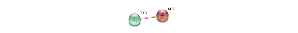 http://string-db.org/version_10/api/image/networkList?limit=0&targetmode=proteins&caller_identity=gene_cards&network_flavor=evidence&identifiers=9606.ENSP00000200691%0d%0a9606.ENSP00000237014%0d%0a