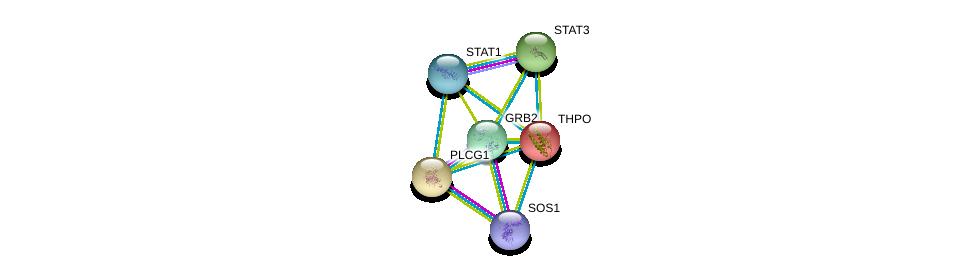 http://string-db.org/version_10/api/image/networkList?limit=0&targetmode=proteins&caller_identity=gene_cards&network_flavor=evidence&identifiers=9606.ENSP00000204615%0d%0a9606.ENSP00000384675%0d%0a9606.ENSP00000244007%0d%0a9606.ENSP00000264657%0d%0a9606.ENSP00000339007%0d%0a9606.ENSP00000354394%0d%0a