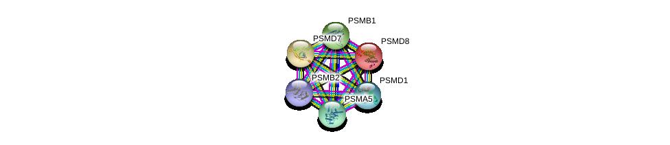 http://string-db.org/version_10/api/image/networkList?limit=0&targetmode=proteins&caller_identity=gene_cards&network_flavor=evidence&identifiers=9606.ENSP00000215071%0d%0a9606.ENSP00000262193%0d%0a9606.ENSP00000362334%0d%0a9606.ENSP00000309474%0d%0a9606.ENSP00000271308%0d%0a9606.ENSP00000219313%0d%0a