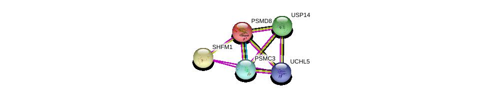 http://string-db.org/version_10/api/image/networkList?limit=0&targetmode=proteins&caller_identity=gene_cards&network_flavor=evidence&identifiers=9606.ENSP00000215071%0d%0a9606.ENSP00000356425%0d%0a9606.ENSP00000261601%0d%0a9606.ENSP00000248566%0d%0a9606.ENSP00000248566%0d%0a9606.ENSP00000298852%0d%0a