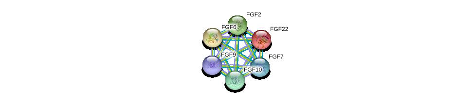 http://string-db.org/version_10/api/image/networkList?limit=0&targetmode=proteins&caller_identity=gene_cards&network_flavor=evidence&identifiers=9606.ENSP00000215530%0d%0a9606.ENSP00000371790%0d%0a9606.ENSP00000228837%0d%0a9606.ENSP00000264498%0d%0a9606.ENSP00000264664%0d%0a9606.ENSP00000267843%0d%0a