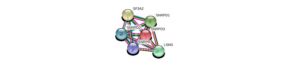 http://string-db.org/version_10/api/image/networkList?limit=0&targetmode=proteins&caller_identity=gene_cards&network_flavor=evidence&identifiers=9606.ENSP00000215829%0d%0a9606.ENSP00000302160%0d%0a9606.ENSP00000221494%0d%0a9606.ENSP00000412566%0d%0a9606.ENSP00000342374%0d%0a9606.ENSP00000300413%0d%0a