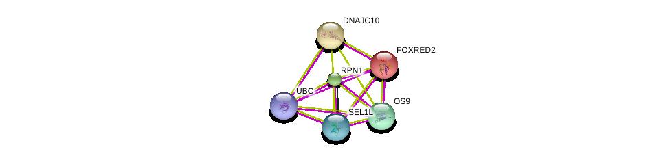 http://string-db.org/version_10/api/image/networkList?limit=0&targetmode=proteins&caller_identity=gene_cards&network_flavor=evidence&identifiers=9606.ENSP00000216187%0d%0a9606.ENSP00000318165%0d%0a9606.ENSP00000337053%0d%0a9606.ENSP00000296255%0d%0a9606.ENSP00000264065%0d%0a9606.ENSP00000344818%0d%0a