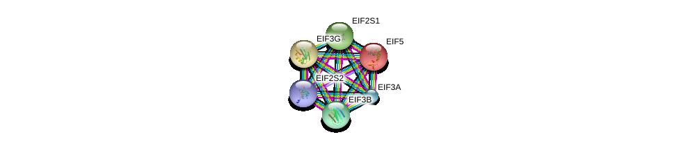 http://string-db.org/version_10/api/image/networkList?limit=0&targetmode=proteins&caller_identity=gene_cards&network_flavor=evidence&identifiers=9606.ENSP00000216554%0d%0a9606.ENSP00000364119%0d%0a9606.ENSP00000354125%0d%0a9606.ENSP00000253108%0d%0a9606.ENSP00000256383%0d%0a9606.ENSP00000358140%0d%0a