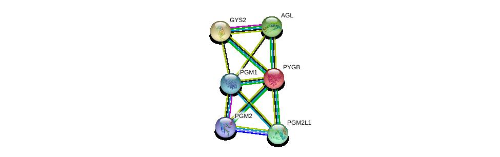 http://string-db.org/version_10/api/image/networkList?limit=0&targetmode=proteins&caller_identity=gene_cards&network_flavor=evidence&identifiers=9606.ENSP00000216962%0d%0a9606.ENSP00000294724%0d%0a9606.ENSP00000360124%0d%0a9606.ENSP00000371393%0d%0a9606.ENSP00000298198%0d%0a9606.ENSP00000261195%0d%0a