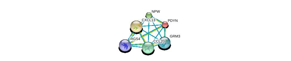 http://string-db.org/version_10/api/image/networkList?limit=0&targetmode=proteins&caller_identity=gene_cards&network_flavor=evidence&identifiers=9606.ENSP00000217305%0d%0a9606.ENSP00000330070%0d%0a9606.ENSP00000286758%0d%0a9606.ENSP00000355316%0d%0a9606.ENSP00000351671%0d%0a9606.ENSP00000397181%0d%0a