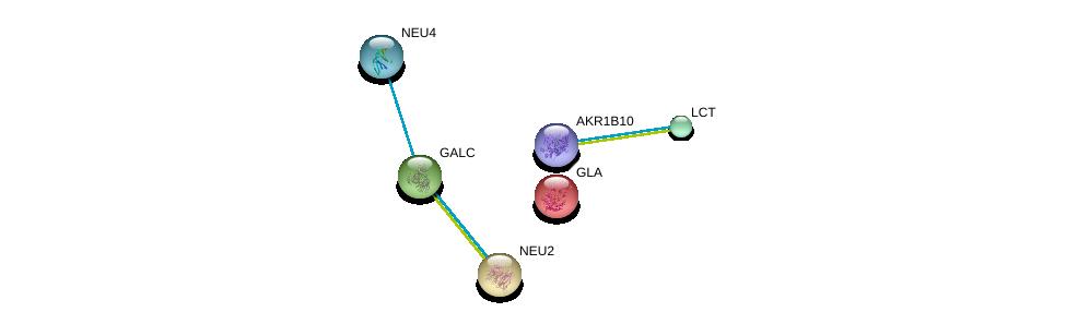 http://string-db.org/version_10/api/image/networkList?limit=0&targetmode=proteins&caller_identity=gene_cards&network_flavor=evidence&identifiers=9606.ENSP00000218516%0d%0a9606.ENSP00000320318%0d%0a9606.ENSP00000261304%0d%0a9606.ENSP00000264162%0d%0a9606.ENSP00000352584%0d%0a9606.ENSP00000233840%0d%0a