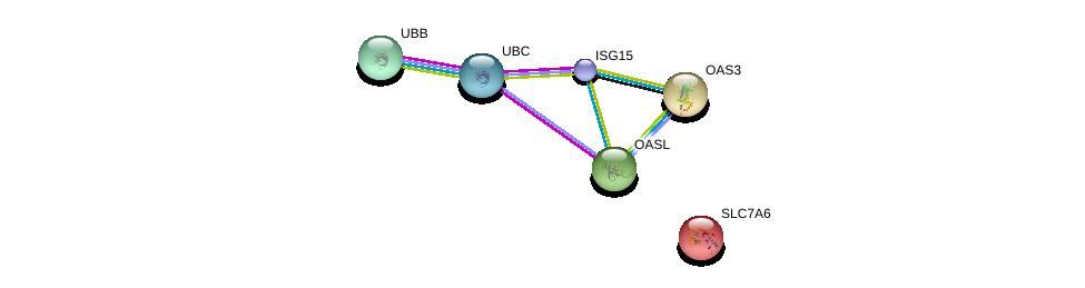 http://string-db.org/version_10/api/image/networkList?limit=0&targetmode=proteins&caller_identity=gene_cards&network_flavor=evidence&identifiers=9606.ENSP00000219343%0d%0a9606.ENSP00000304697%0d%0a9606.ENSP00000344818%0d%0a9606.ENSP00000368699%0d%0a9606.ENSP00000228928%0d%0a9606.ENSP00000257570%0d%0a