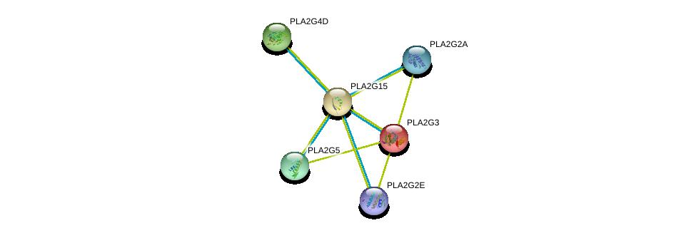 http://string-db.org/version_10/api/image/networkList?limit=0&targetmode=proteins&caller_identity=gene_cards&network_flavor=evidence&identifiers=9606.ENSP00000219345%0d%0a9606.ENSP00000364249%0d%0a9606.ENSP00000364252%0d%0a9606.ENSP00000364257%0d%0a9606.ENSP00000290472%0d%0a9606.ENSP00000215885%0d%0a