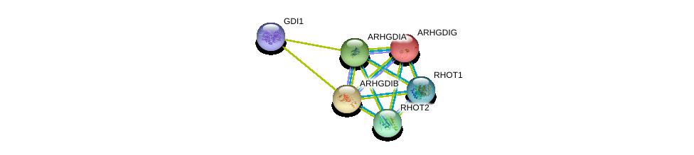 http://string-db.org/version_10/api/image/networkList?limit=0&targetmode=proteins&caller_identity=gene_cards&network_flavor=evidence&identifiers=9606.ENSP00000219409%0d%0a9606.ENSP00000394071%0d%0a9606.ENSP00000269321%0d%0a9606.ENSP00000321971%0d%0a9606.ENSP00000351132%0d%0a9606.ENSP00000228945%0d%0a