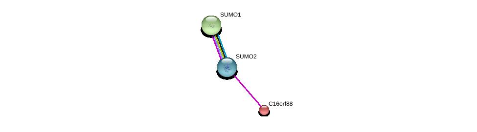 http://string-db.org/version_10/api/image/networkList?limit=0&targetmode=proteins&caller_identity=gene_cards&network_flavor=evidence&identifiers=9606.ENSP00000219837%0d%0a9606.ENSP00000405965%0d%0a9606.ENSP00000376076%0d%0a