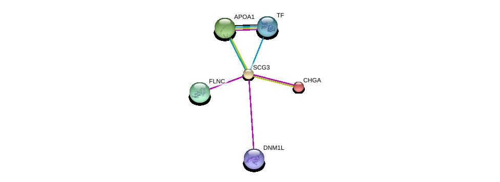 http://string-db.org/version_10/api/image/networkList?limit=0&targetmode=proteins&caller_identity=gene_cards&network_flavor=evidence&identifiers=9606.ENSP00000220478%0d%0a9606.ENSP00000236850%0d%0a9606.ENSP00000385834%0d%0a9606.ENSP00000216492%0d%0a9606.ENSP00000327145%0d%0a9606.ENSP00000450399%0d%0a