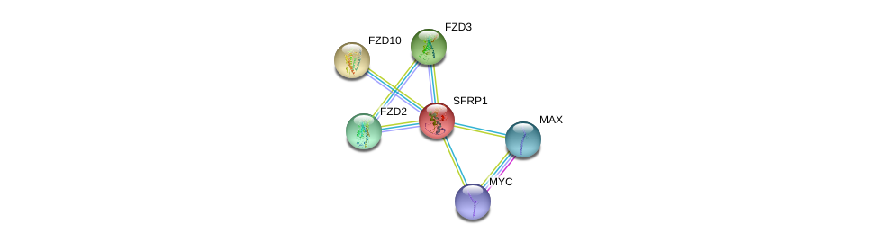 http://string-db.org/version_10/api/image/networkList?limit=0&targetmode=proteins&caller_identity=gene_cards&network_flavor=evidence&identifiers=9606.ENSP00000220772%0d%0a9606.ENSP00000351490%0d%0a9606.ENSP00000367207%0d%0a9606.ENSP00000323901%0d%0a9606.ENSP00000240093%0d%0a9606.ENSP00000229030%0d%0a