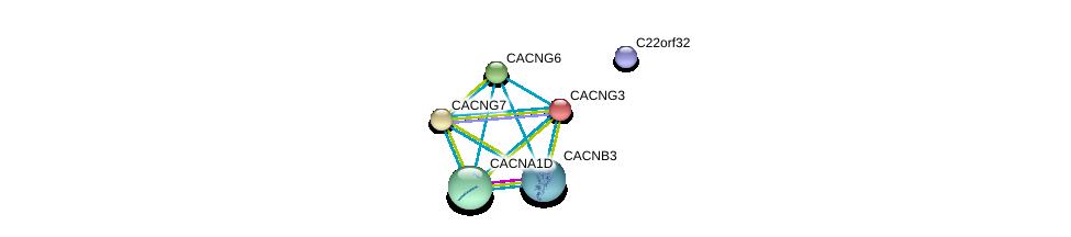 http://string-db.org/version_10/api/image/networkList?limit=0&targetmode=proteins&caller_identity=gene_cards&network_flavor=evidence&identifiers=9606.ENSP00000222212%0d%0a9606.ENSP00000288139%0d%0a9606.ENSP00000327467%0d%0a9606.ENSP00000301050%0d%0a9606.ENSP00000252729%0d%0a9606.ENSP00000005284%0d%0a