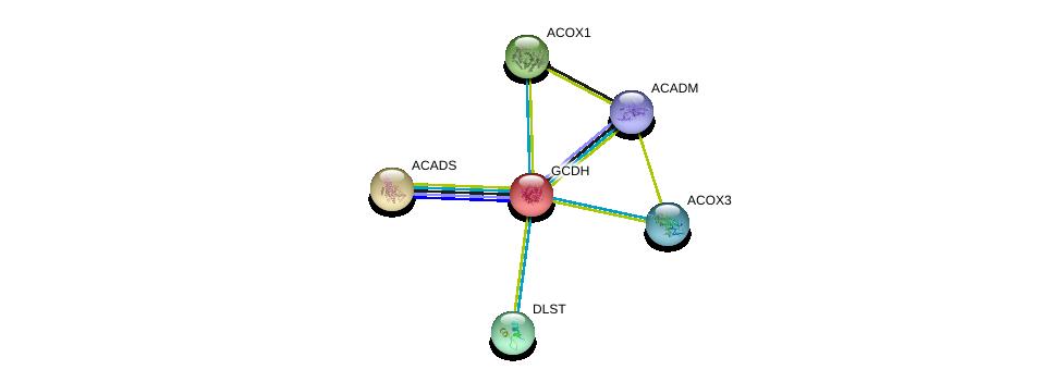 http://string-db.org/version_10/api/image/networkList?limit=0&targetmode=proteins&caller_identity=gene_cards&network_flavor=evidence&identifiers=9606.ENSP00000222214%0d%0a9606.ENSP00000335304%0d%0a9606.ENSP00000242592%0d%0a9606.ENSP00000293217%0d%0a9606.ENSP00000348775%0d%0a9606.ENSP00000409612%0d%0a