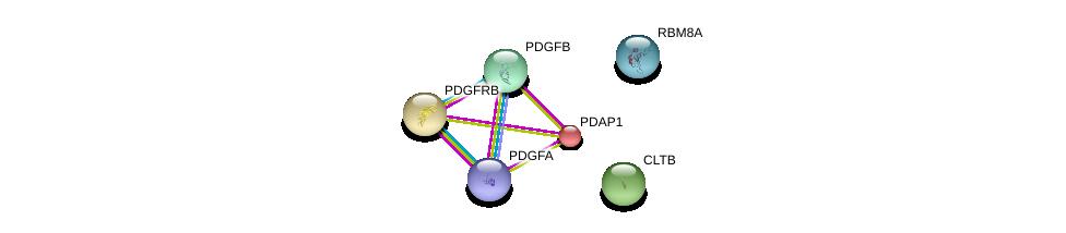 http://string-db.org/version_10/api/image/networkList?limit=0&targetmode=proteins&caller_identity=gene_cards&network_flavor=evidence&identifiers=9606.ENSP00000222968%0d%0a9606.ENSP00000309415%0d%0a9606.ENSP00000333001%0d%0a9606.ENSP00000261799%0d%0a9606.ENSP00000346508%0d%0a9606.ENSP00000330382%0d%0a