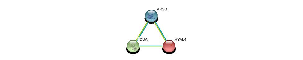 http://string-db.org/version_10/api/image/networkList?limit=0&targetmode=proteins&caller_identity=gene_cards&network_flavor=evidence&identifiers=9606.ENSP00000223026%0d%0a9606.ENSP00000264914%0d%0a9606.ENSP00000247933%0d%0a
