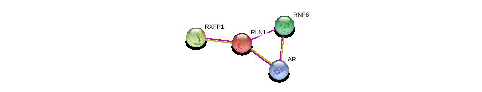 http://string-db.org/version_10/api/image/networkList?limit=0&targetmode=proteins&caller_identity=gene_cards&network_flavor=evidence&identifiers=9606.ENSP00000223862%0d%0a9606.ENSP00000303248%0d%0a9606.ENSP00000363822%0d%0a9606.ENSP00000342121%0d%0a