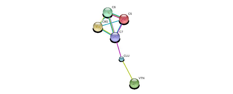 http://string-db.org/version_10/api/image/networkList?limit=0&targetmode=proteins&caller_identity=gene_cards&network_flavor=evidence&identifiers=9606.ENSP00000224181%0d%0a9606.ENSP00000263413%0d%0a9606.ENSP00000322061%0d%0a9606.ENSP00000226218%0d%0a9606.ENSP00000223642%0d%0a9606.ENSP00000315130%0d%0a