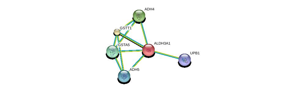 http://string-db.org/version_10/api/image/networkList?limit=0&targetmode=proteins&caller_identity=gene_cards&network_flavor=evidence&identifiers=9606.ENSP00000225740%0d%0a9606.ENSP00000248935%0d%0a9606.ENSP00000284562%0d%0a9606.ENSP00000324343%0d%0a9606.ENSP00000265512%0d%0a9606.ENSP00000296412%0d%0a