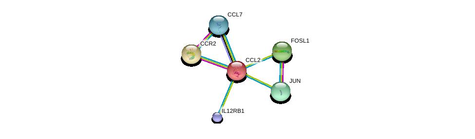 http://string-db.org/version_10/api/image/networkList?limit=0&targetmode=proteins&caller_identity=gene_cards&network_flavor=evidence&identifiers=9606.ENSP00000225831%0d%0a9606.ENSP00000292301%0d%0a9606.ENSP00000310170%0d%0a9606.ENSP00000403103%0d%0a9606.ENSP00000360266%0d%0a9606.ENSP00000367832%0d%0a