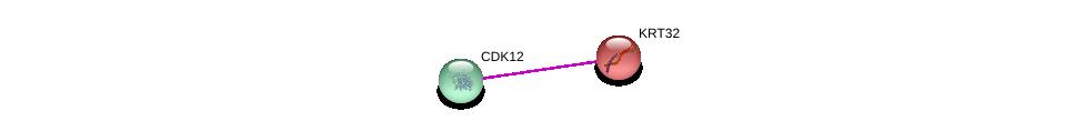 http://string-db.org/version_10/api/image/networkList?limit=0&targetmode=proteins&caller_identity=gene_cards&network_flavor=evidence&identifiers=9606.ENSP00000225899%0d%0a9606.ENSP00000398880%0d%0a