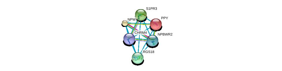 http://string-db.org/version_10/api/image/networkList?limit=0&targetmode=proteins&caller_identity=gene_cards&network_flavor=evidence&identifiers=9606.ENSP00000225992%0d%0a9606.ENSP00000330070%0d%0a9606.ENSP00000356430%0d%0a9606.ENSP00000350878%0d%0a9606.ENSP00000358783%0d%0a9606.ENSP00000409378%0d%0a