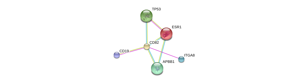 http://string-db.org/version_10/api/image/networkList?limit=0&targetmode=proteins&caller_identity=gene_cards&network_flavor=evidence&identifiers=9606.ENSP00000227155%0d%0a9606.ENSP00000437940%0d%0a9606.ENSP00000206249%0d%0a9606.ENSP00000299402%0d%0a9606.ENSP00000269305%0d%0a9606.ENSP00000367316%0d%0a