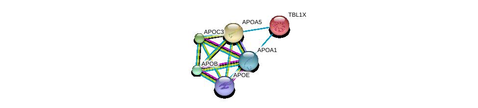 http://string-db.org/version_10/api/image/networkList?limit=0&targetmode=proteins&caller_identity=gene_cards&network_flavor=evidence&identifiers=9606.ENSP00000227665%0d%0a9606.ENSP00000217964%0d%0a9606.ENSP00000227667%0d%0a9606.ENSP00000233242%0d%0a9606.ENSP00000236850%0d%0a9606.ENSP00000252486%0d%0a