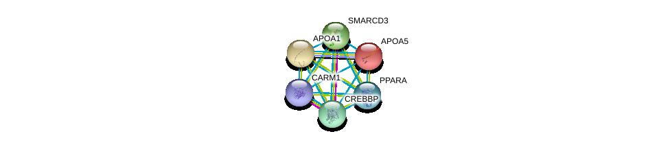 http://string-db.org/version_10/api/image/networkList?limit=0&targetmode=proteins&caller_identity=gene_cards&network_flavor=evidence&identifiers=9606.ENSP00000227665%0d%0a9606.ENSP00000236850%0d%0a9606.ENSP00000262188%0d%0a9606.ENSP00000262367%0d%0a9606.ENSP00000262735%0d%0a9606.ENSP00000325690%0d%0a