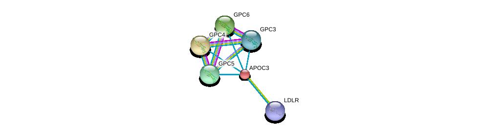 http://string-db.org/version_10/api/image/networkList?limit=0&targetmode=proteins&caller_identity=gene_cards&network_flavor=evidence&identifiers=9606.ENSP00000227667%0d%0a9606.ENSP00000454071%0d%0a9606.ENSP00000377836%0d%0a9606.ENSP00000366267%0d%0a9606.ENSP00000366246%0d%0a9606.ENSP00000359864%0d%0a