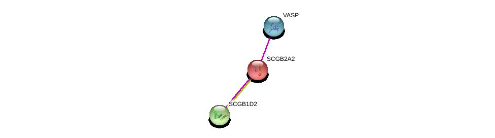 http://string-db.org/version_10/api/image/networkList?limit=0&targetmode=proteins&caller_identity=gene_cards&network_flavor=evidence&identifiers=9606.ENSP00000227918%0d%0a9606.ENSP00000245932%0d%0a9606.ENSP00000244926%0d%0a