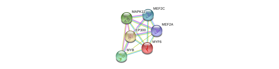 http://string-db.org/version_10/api/image/networkList?limit=0&targetmode=proteins&caller_identity=gene_cards&network_flavor=evidence&identifiers=9606.ENSP00000228641%0d%0a9606.ENSP00000346389%0d%0a9606.ENSP00000340874%0d%0a9606.ENSP00000339992%0d%0a9606.ENSP00000333685%0d%0a9606.ENSP00000263253%0d%0a