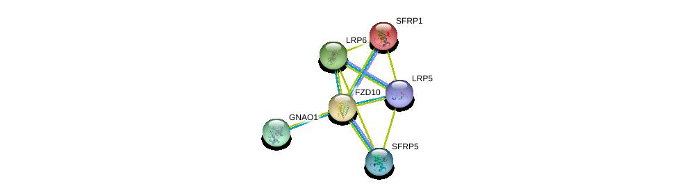 http://string-db.org/version_10/api/image/networkList?limit=0&targetmode=proteins&caller_identity=gene_cards&network_flavor=evidence&identifiers=9606.ENSP00000229030%0d%0a9606.ENSP00000294304%0d%0a9606.ENSP00000261349%0d%0a9606.ENSP00000262493%0d%0a9606.ENSP00000266066%0d%0a9606.ENSP00000220772%0d%0a
